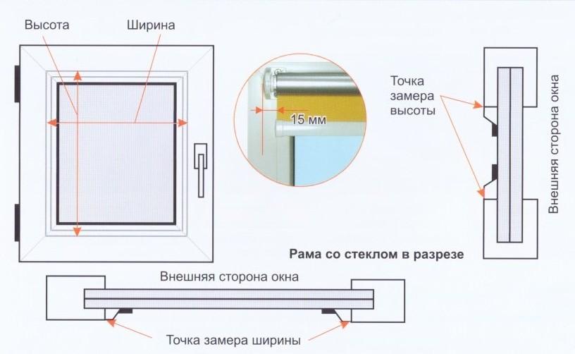 Как замерить рулонные шторы МИНИ