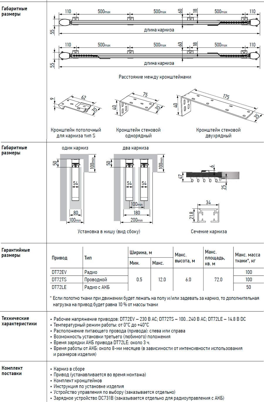 Характеристики моторизированных штор