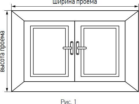 порядок снятия габаритных размеров моторизированных штор
