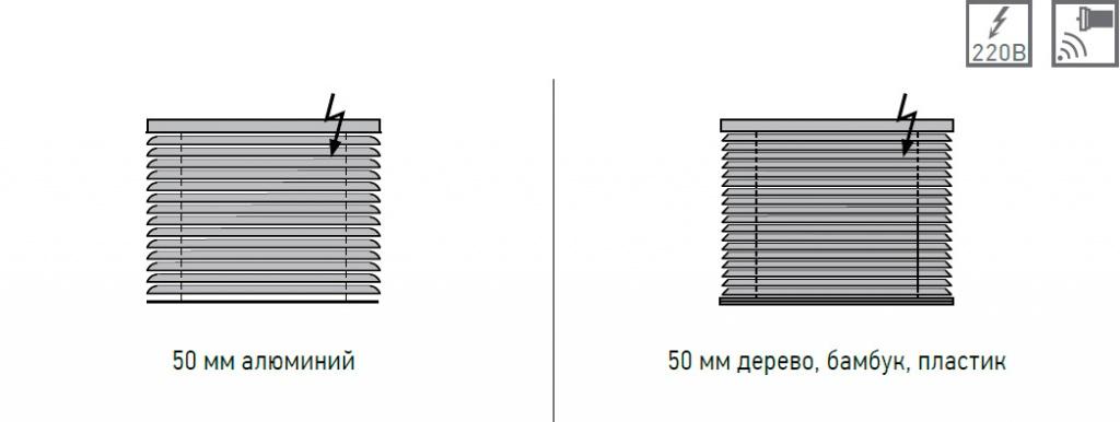 Автоматизация горизонтальных жалюзи 50 мм