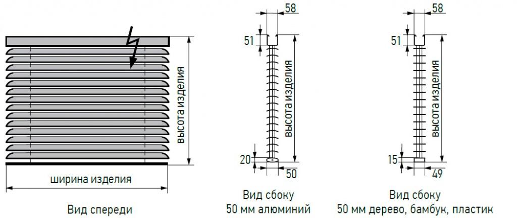Автоматизация горизонтальных жалюзи 50 мм срочно