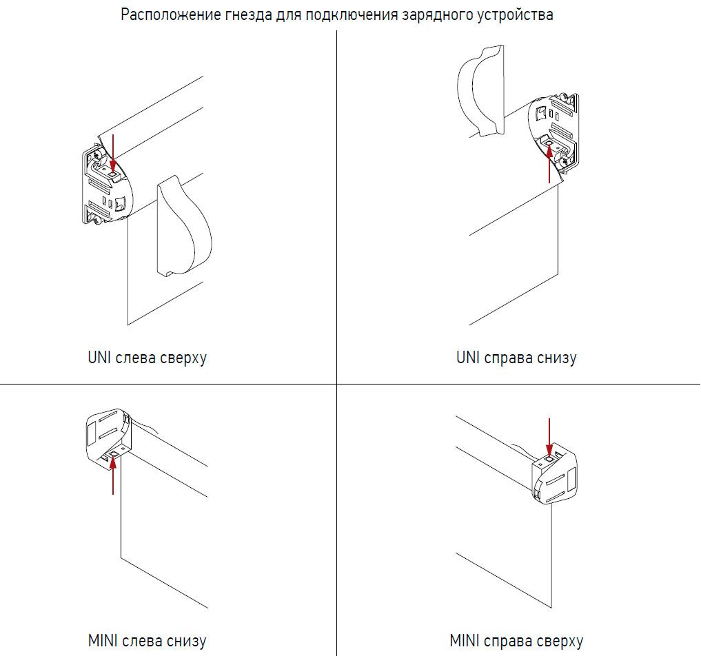 Моторизация UNI MINI расположение гнезда для подключения зарядного устройства