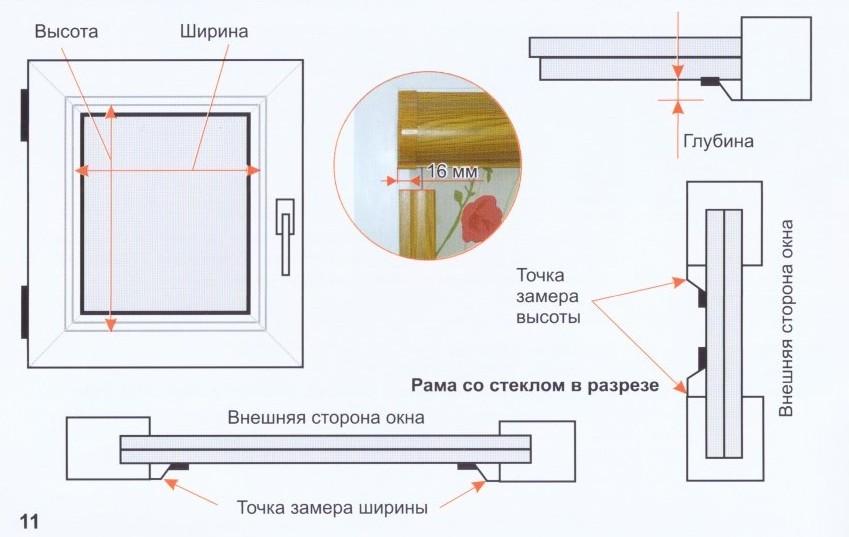 Как замерить рулонные шторы UNI-1